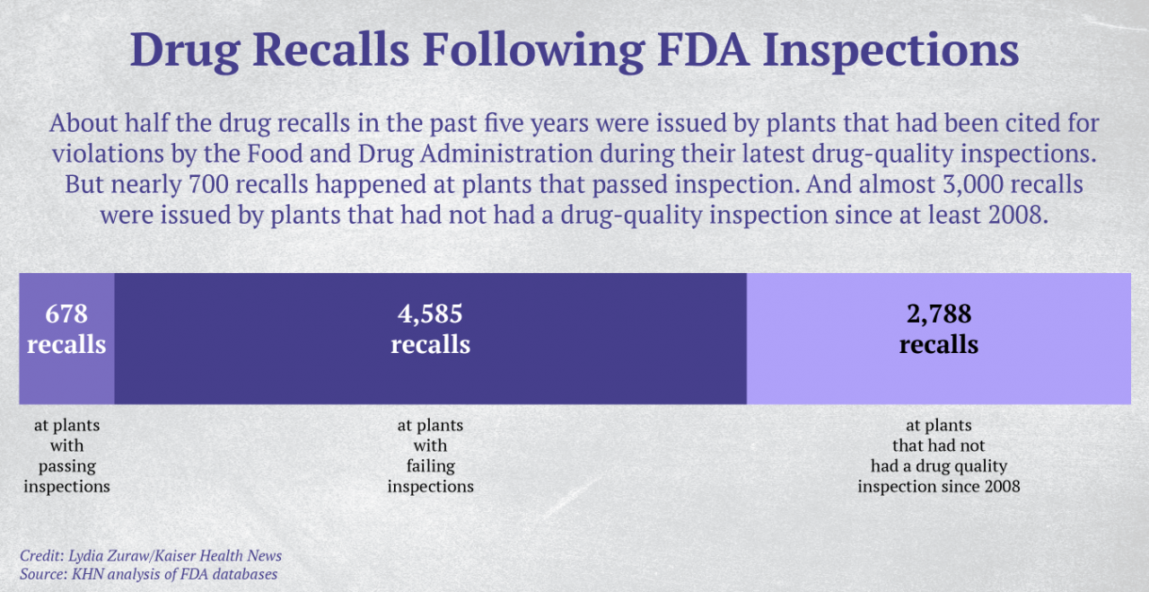 tainted-drugs-1_recalls_EDITED